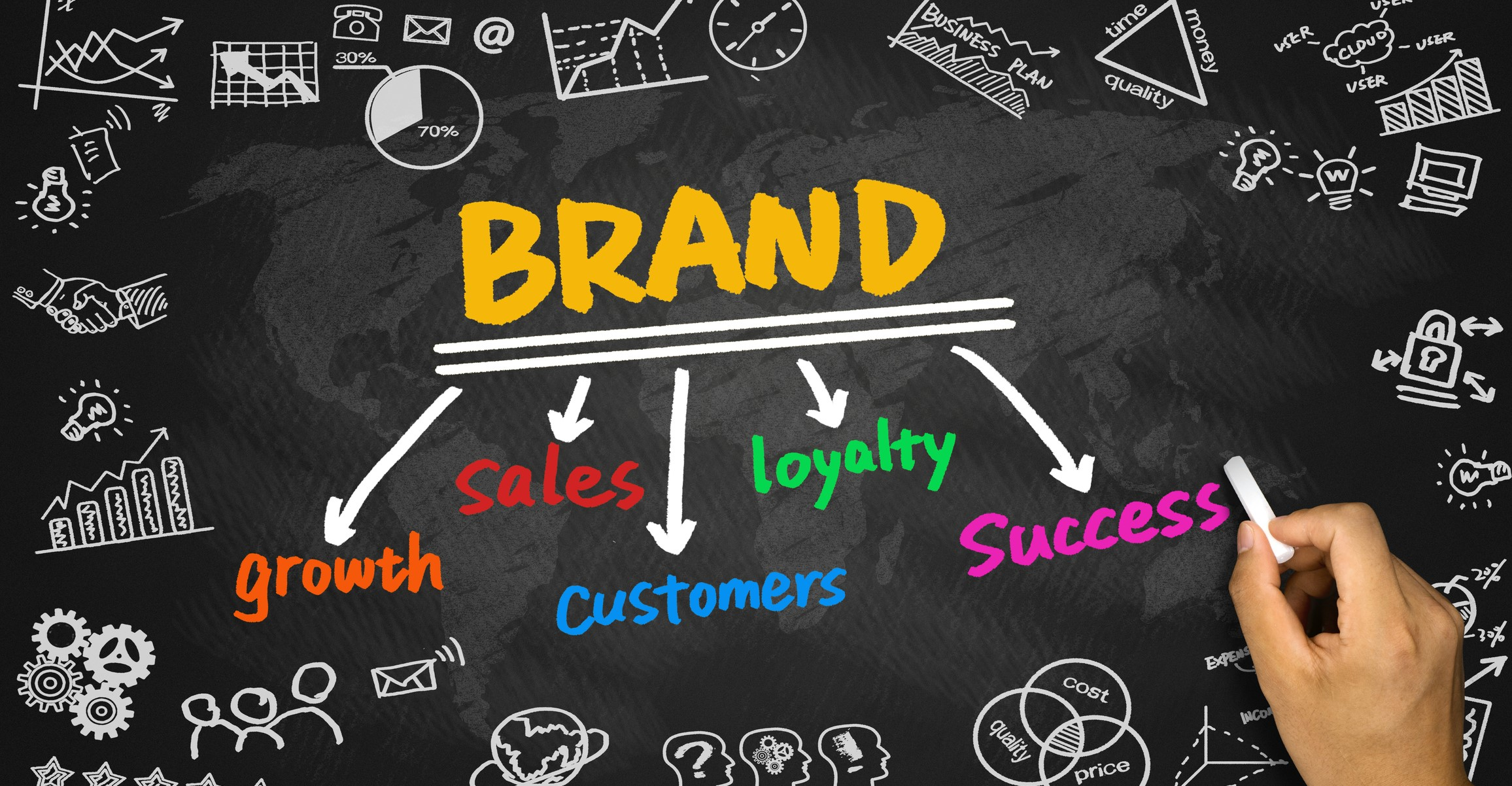 predictive analytics and customer loyalty