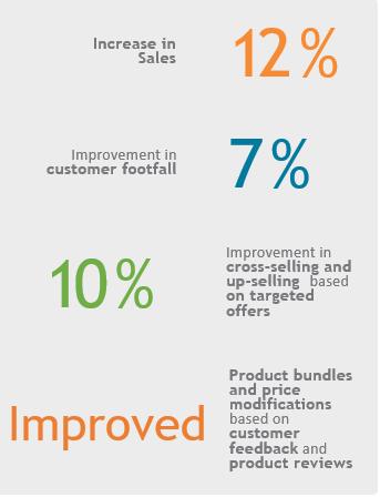 customer analytics case study 1