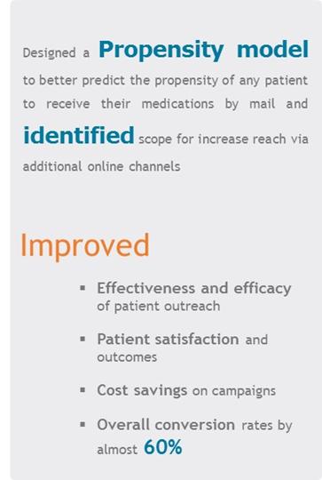 Patient engagement2