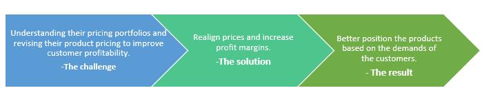 QZ- pricing analytics01