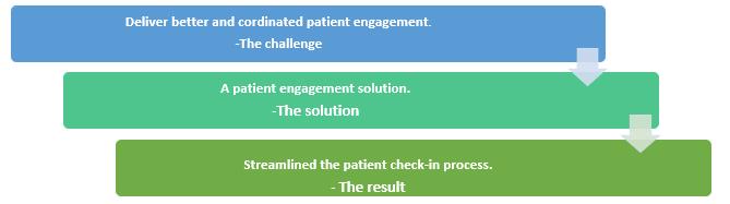 QZ- patient engagement