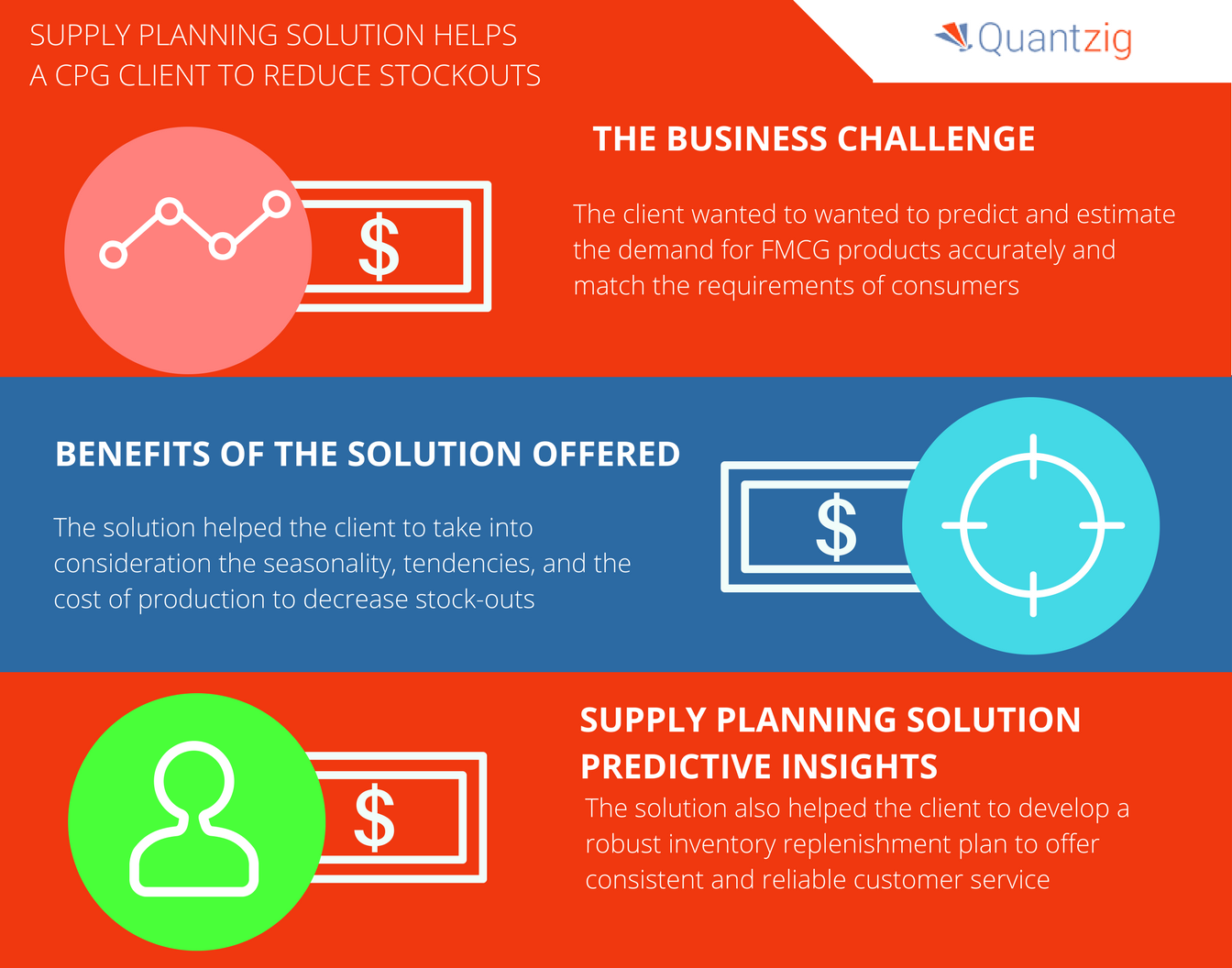 QZ PR Supply Planning