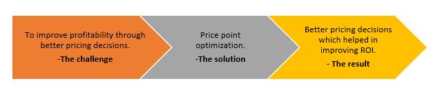QZ- price point