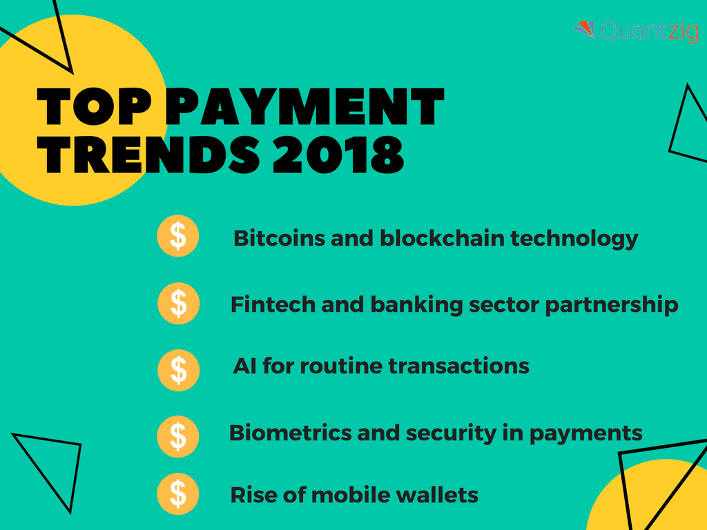 payment trends
