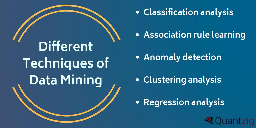 data mining and analysis