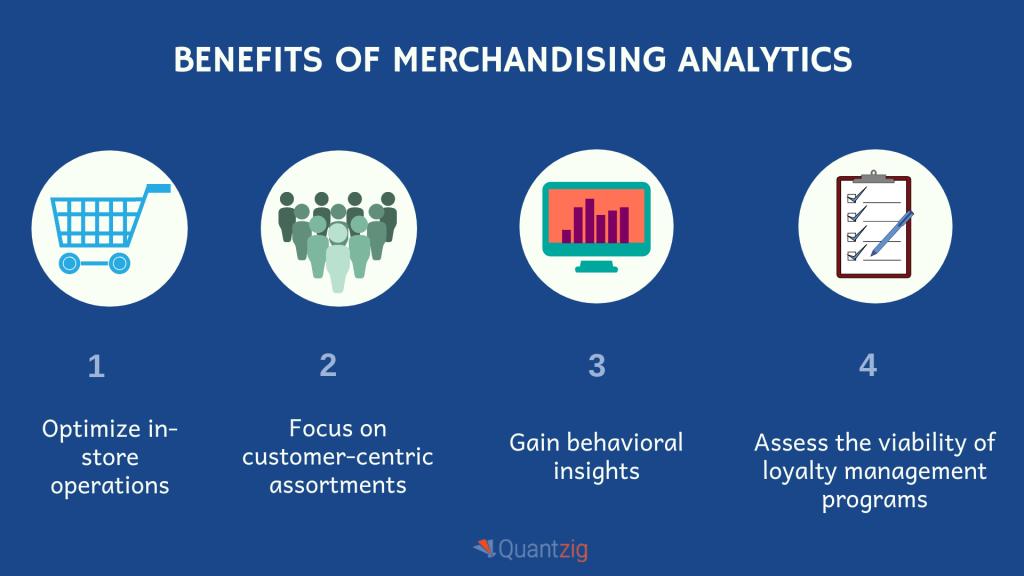 merchandising analytics