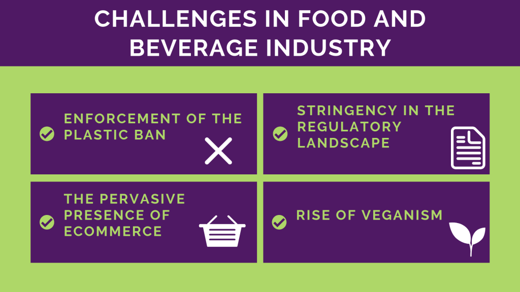 FOOD INDUSTRY CHALLENGES