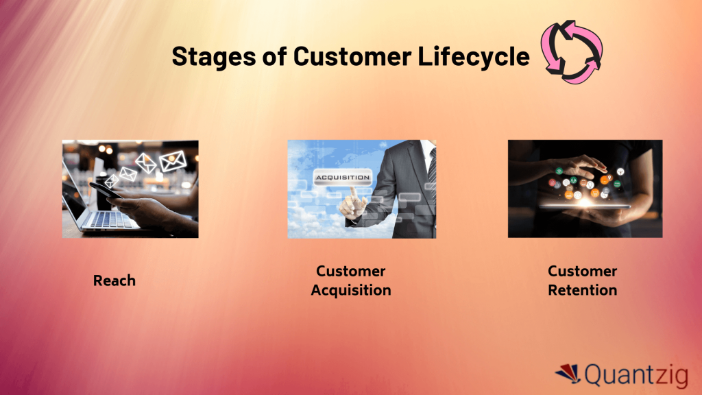 lifecycle analytics