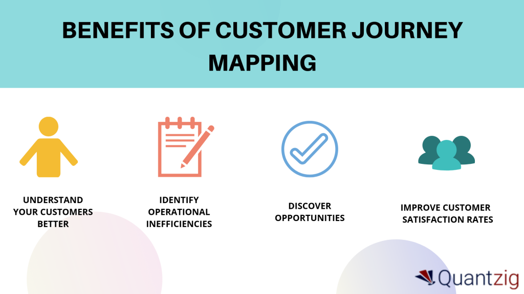 Benefits of Customer Journey Mapping
