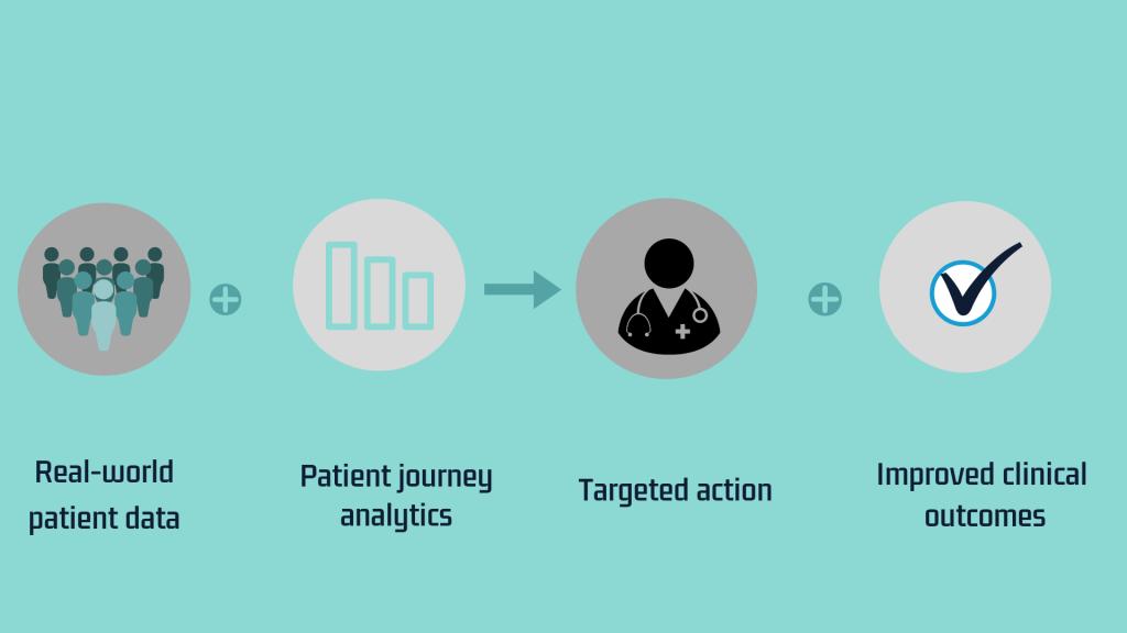 patient journey analytics
