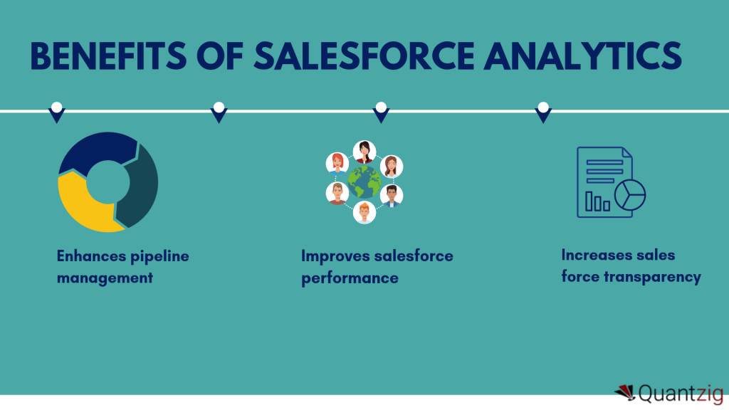 BENEFITS OF SALESFORCE ANALYTICS