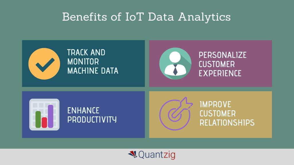 IoT Data Analytics