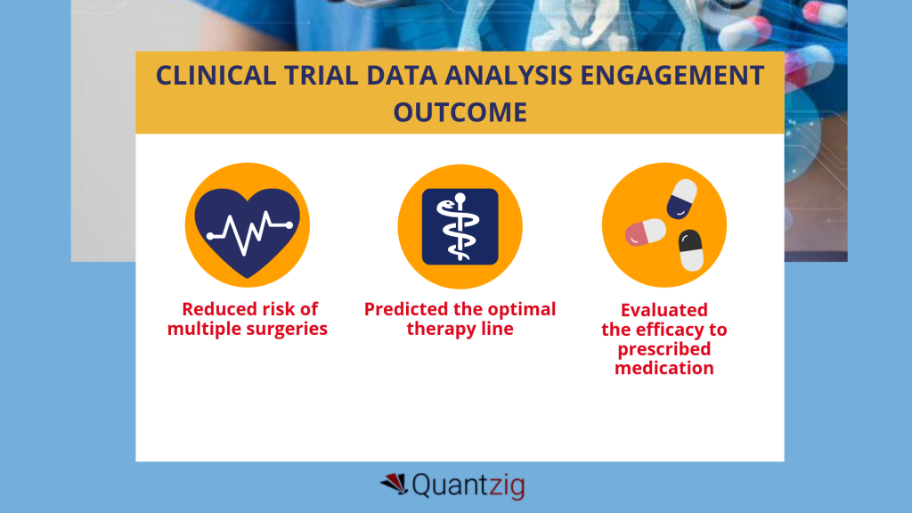 CLINICAL TRIALS DATA ANALYSIS ENGAGEMENT