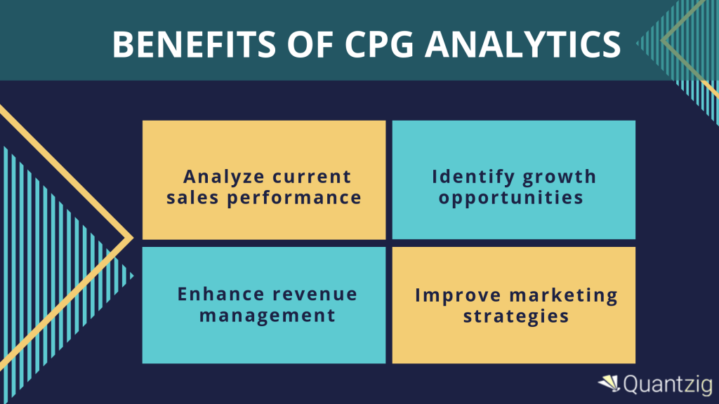 CPG Analytics