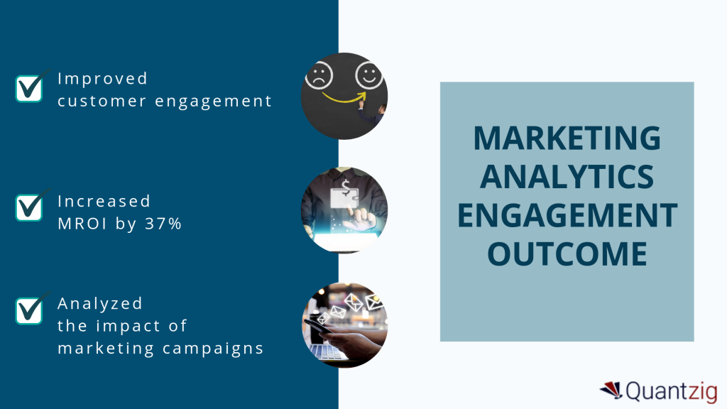 MARKETING ANALYTICS ENGAGEMENT