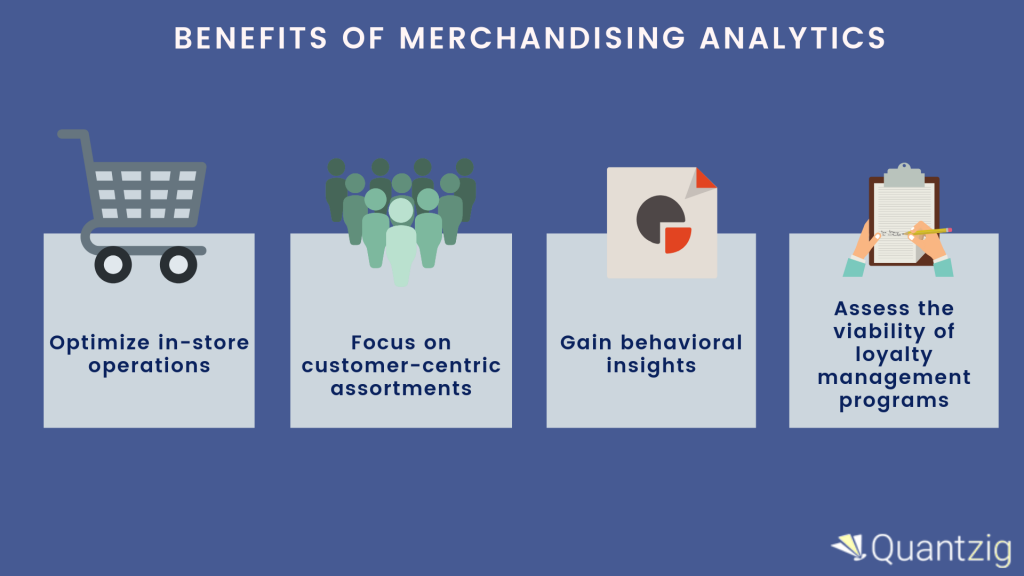 MERCHANDISING ANALYTICS