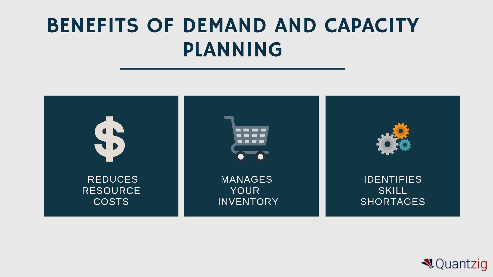 demand and capacity planning CS