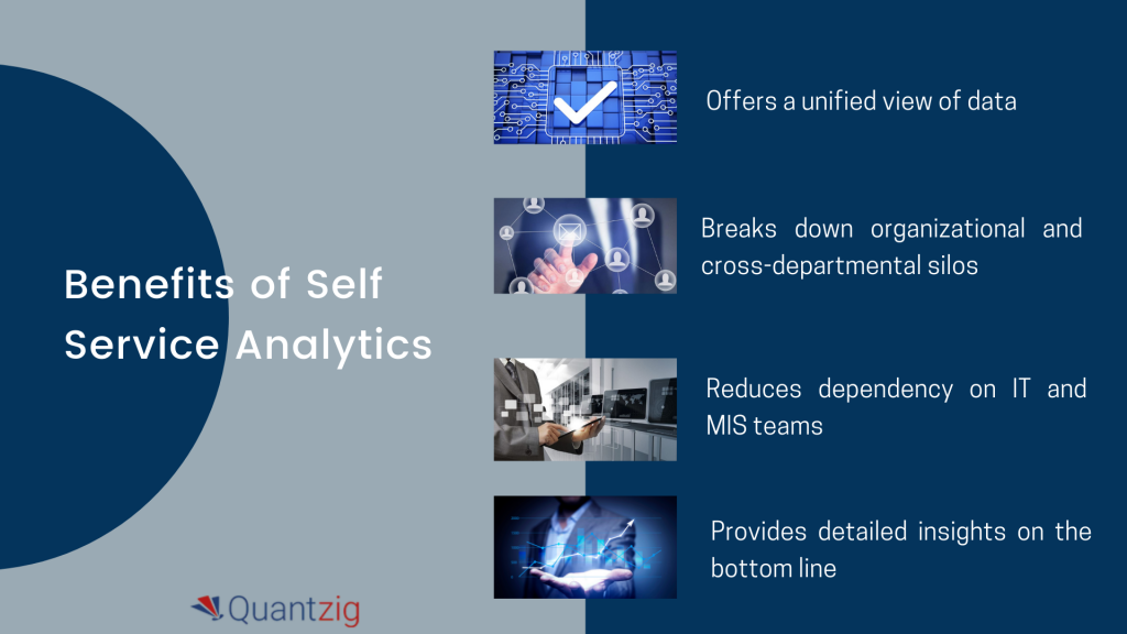 Self Service Analytics