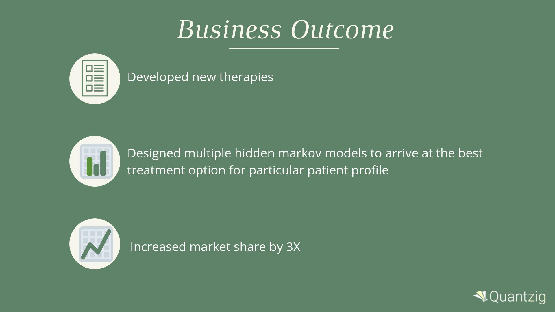 Business Outcome