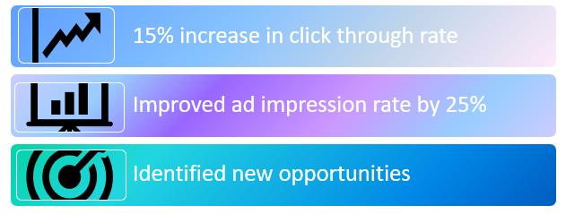 clickstream analytics