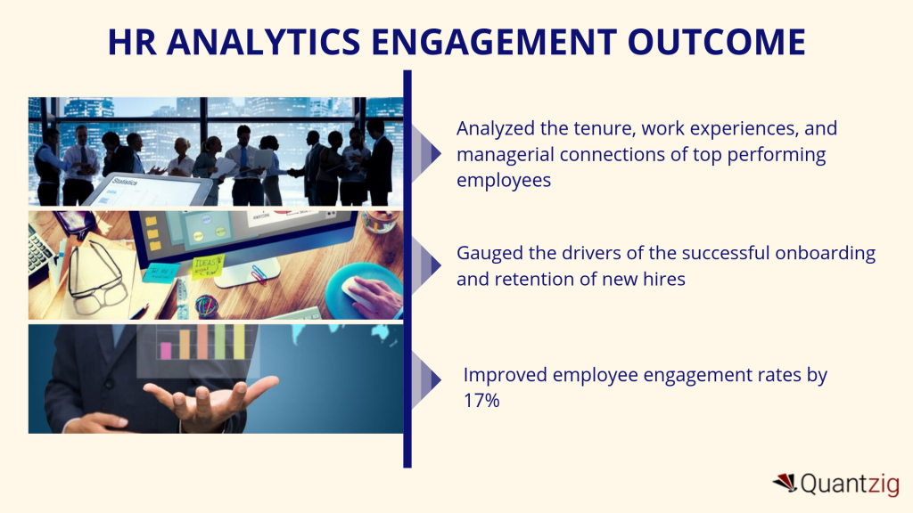 HR ANALYTICS ENGAGEMENT OUTCOME