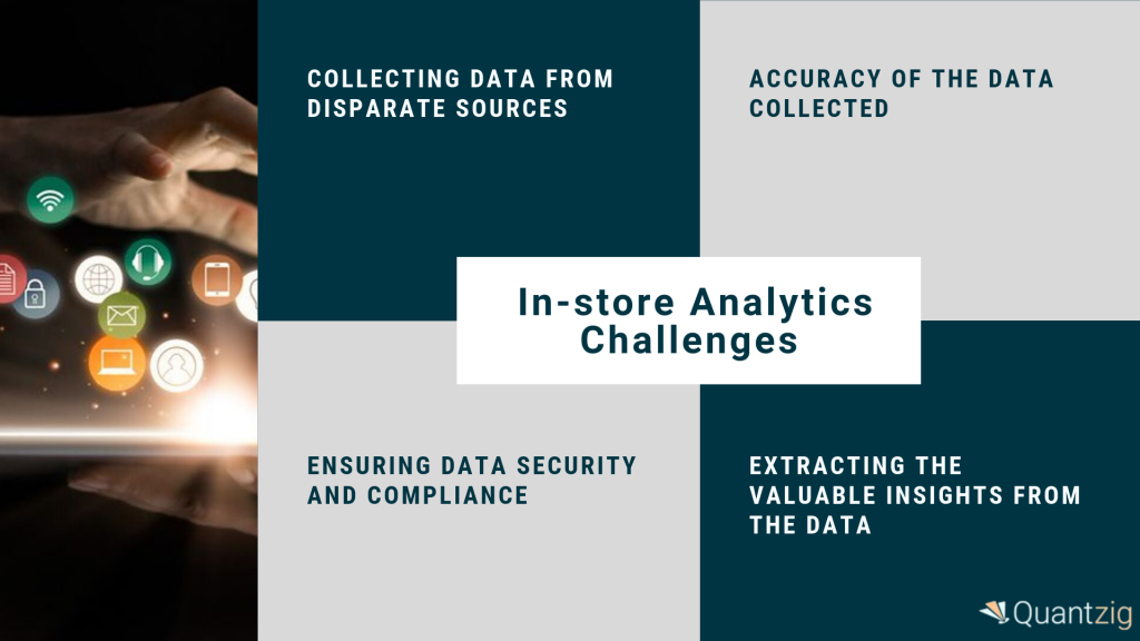 IN-STORE ANALYTICS CHALLENGES