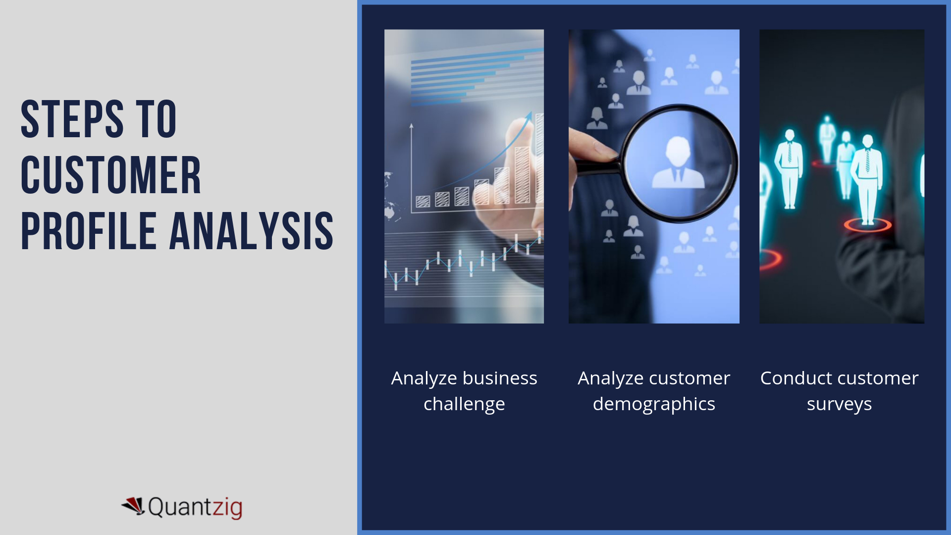 CUSTOMER PROFILE ANALYSIS