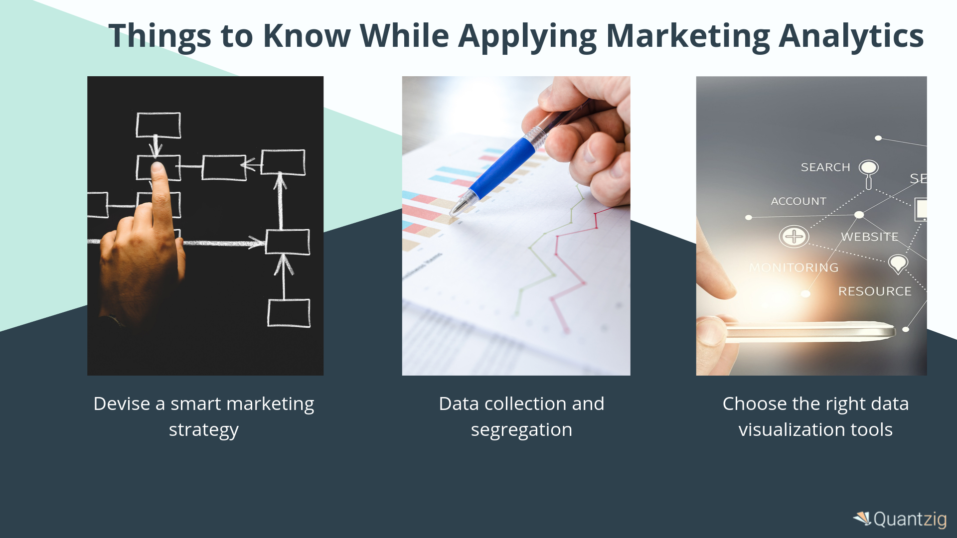 MARKETING ANALYTICS BLOG