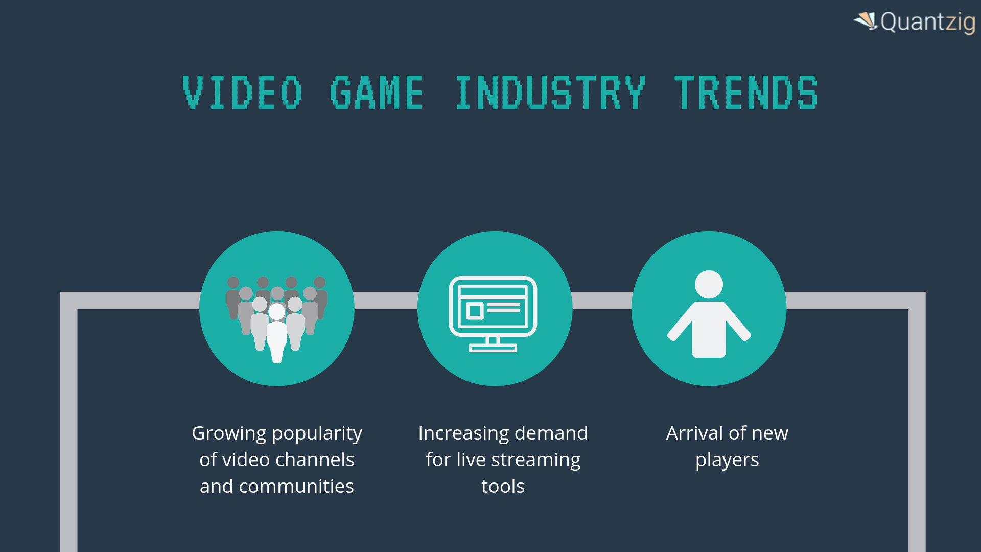 VIDEO GAME INDUSTRY TRENDS