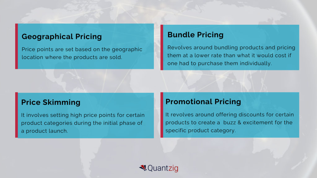 pricing analytics